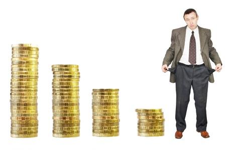 financiele crisis: Financiële crisis. Faillissement