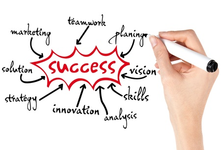 person writing: Hand of a business person is writing elements of success