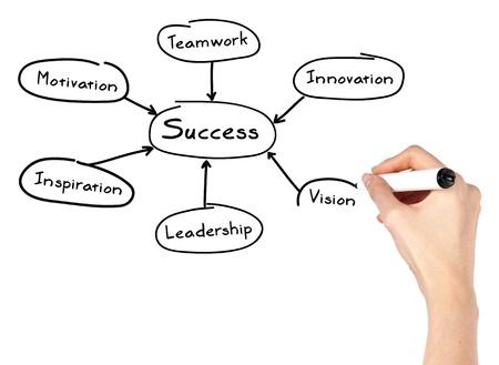 흰색 배경에 고립 된 성공도 사업가.