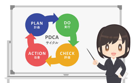 PDCA cycle illustration / Whiteboard / Person in a suit