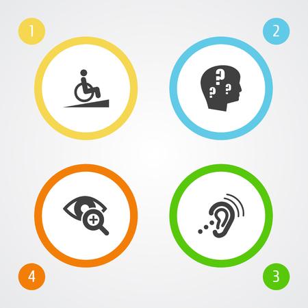 Conjunto de 4 iconos discapacitados Set.Collection de rampa, lente, cerebro con pregunta y otros elementos.