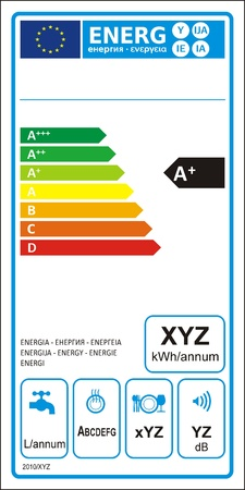 dish washing: Etichetta grafico di lavastoviglie macchina energia rating