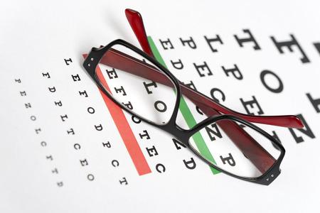 Eyeglasses on the eye chart photo