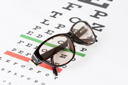 Prescription sunglasses on the eye chart background. photo