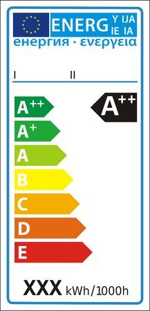 Lampe nouveau label graphique de notation de l'énergie