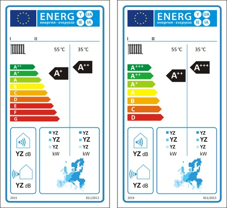 Heat pump space heaters, except low-temperature heat pumps new energy rating graph labels Vector