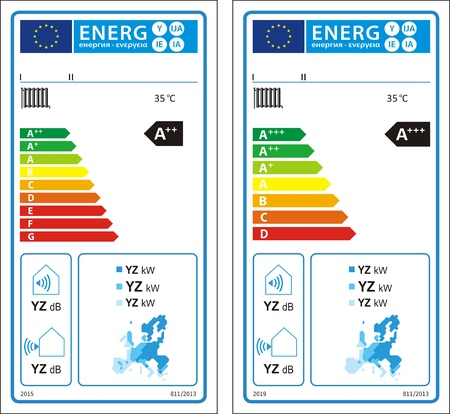 Low-temperature heat pumps new energy rating graph labels. Vector