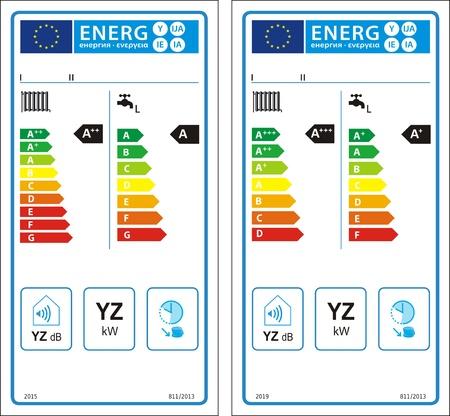 Boiler Combination Heaters In Seasonal Space Heating New Energy ...