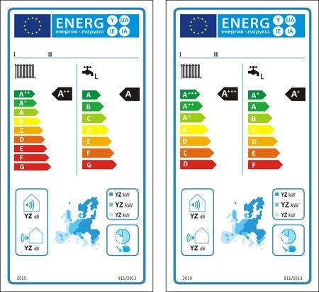heat pump: Heat pump combination heaters in seasonal space heating new energy rating graph labels