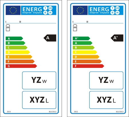 Hot water storage tanks new energy rating graph label Vector