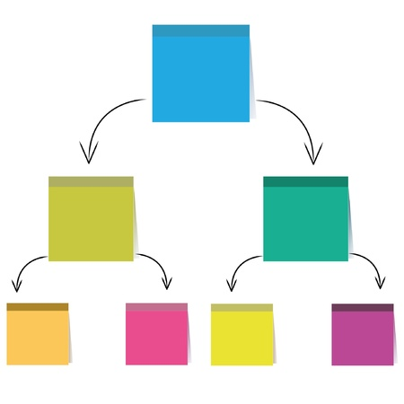 flow chart: organization chart, structure diagram, paper note theme