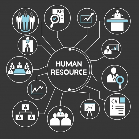 professionals: human resource network, mind mapping, info graphic