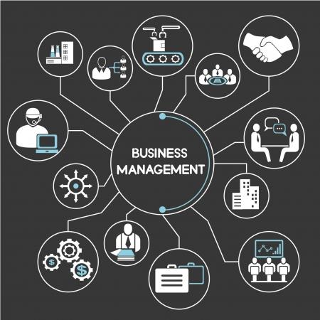 üzleti menedzsment hálózat, mind mapping, info grafikai