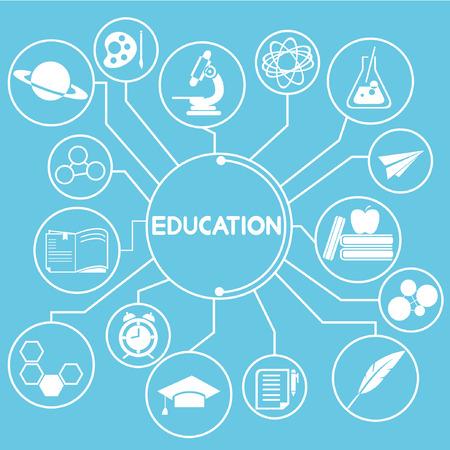 birrete: red de educación, mapas mentales, infografías