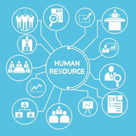human resource: human resource network, mind mapping, info graphics
