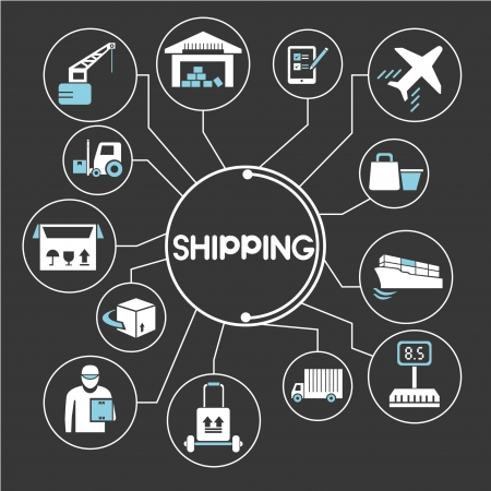 network port: shipping network, mind mapping, info graphics