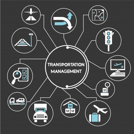 landing light: transportation management network, mind mapping, info graphics