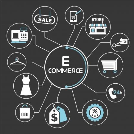 e commerce: e-commerce-netwerk, mind mapping, info graphics