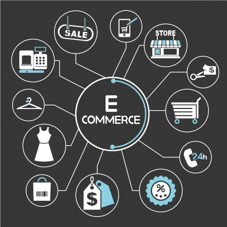 e commerce: e commerce network, mind mapping, info graphics