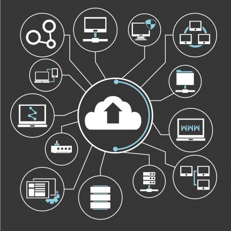 red informatica: red de computación en la nube, mapas mentales, infografías