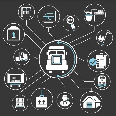 logisztikai hálózat, mind mapping, info grafika