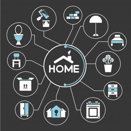 interior design home: home, interior design mind mapping, info graphic