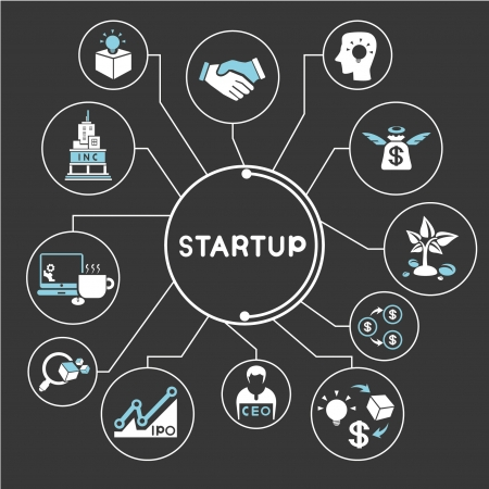 start up business mind mapping, info graphic