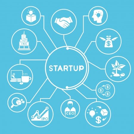 start up business mind mapping, info graphic, blue theme Vector