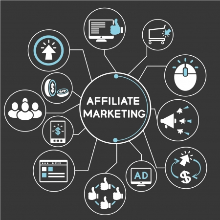 network marketing: affiliate marketing mind mapping, info graphic Illustration