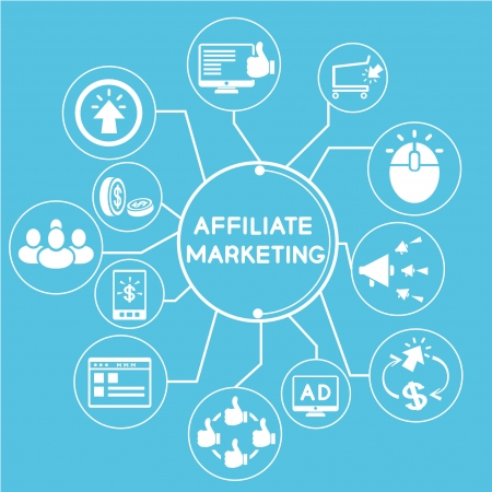 affiliate marketing mind mapping, info graphic, blue theme Vector