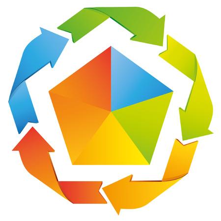 pentagon: pentagonal diagram, template
