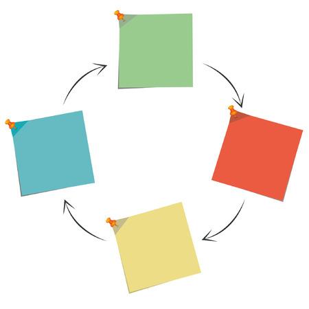 mind map: note paper diagram