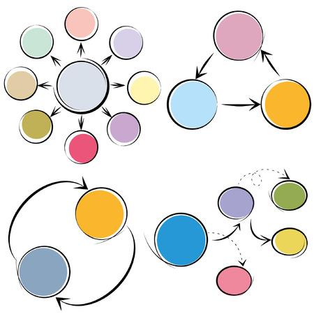 describe: diagram, chart