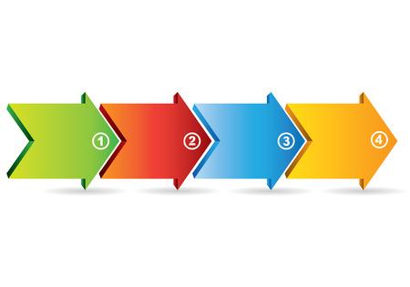 Diagrama de negocio, diagrama de proceso cuatro flechas Ilustración de vector
