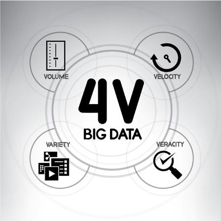 4V de la technologie grand de données, fond