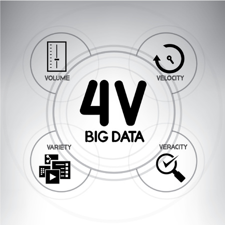 4V of big data technology, background Vector