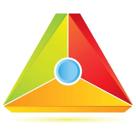 triangle, delta diagram