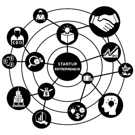 link building: start up entrepreneur network, connecting diagram