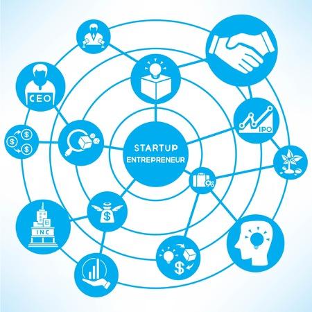 capitalist: start up entrepreneur, blue connecting diagram