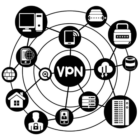 spoke: virtual private network