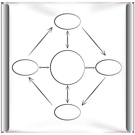 Circle Loop Flow Chart Diagram In Projector Screen Royalty Free