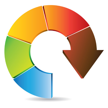 management system: vector circle diagram, arrow diagram