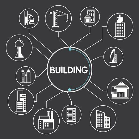 structuring: building, construction