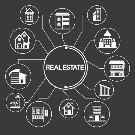 mind map: real estate, building Illustration