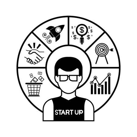 disposition: start up business