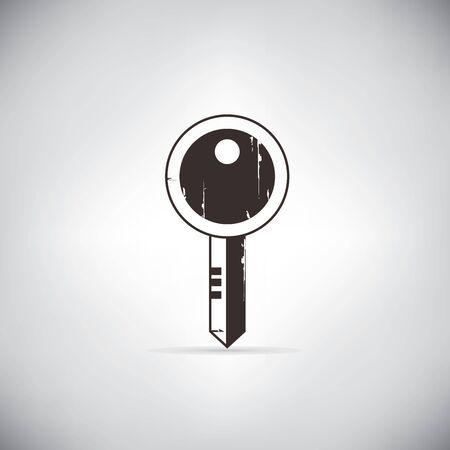privileges: key
