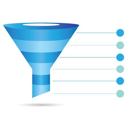 Schemat procesu lejka filtr wykres