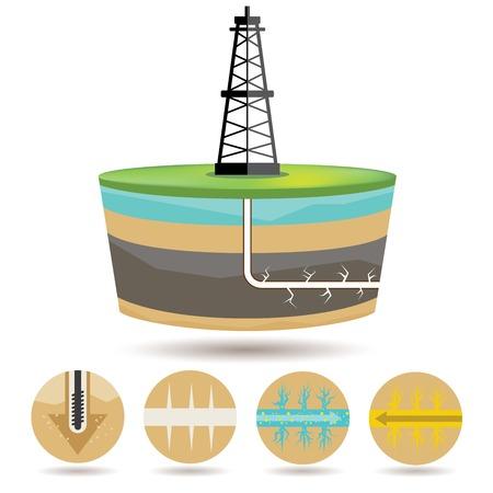 idraulico: processo di fratturazione idraulica schema shale gas