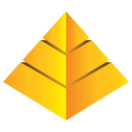 three layer: pyramid chart