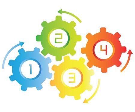 allocate: gear diagram